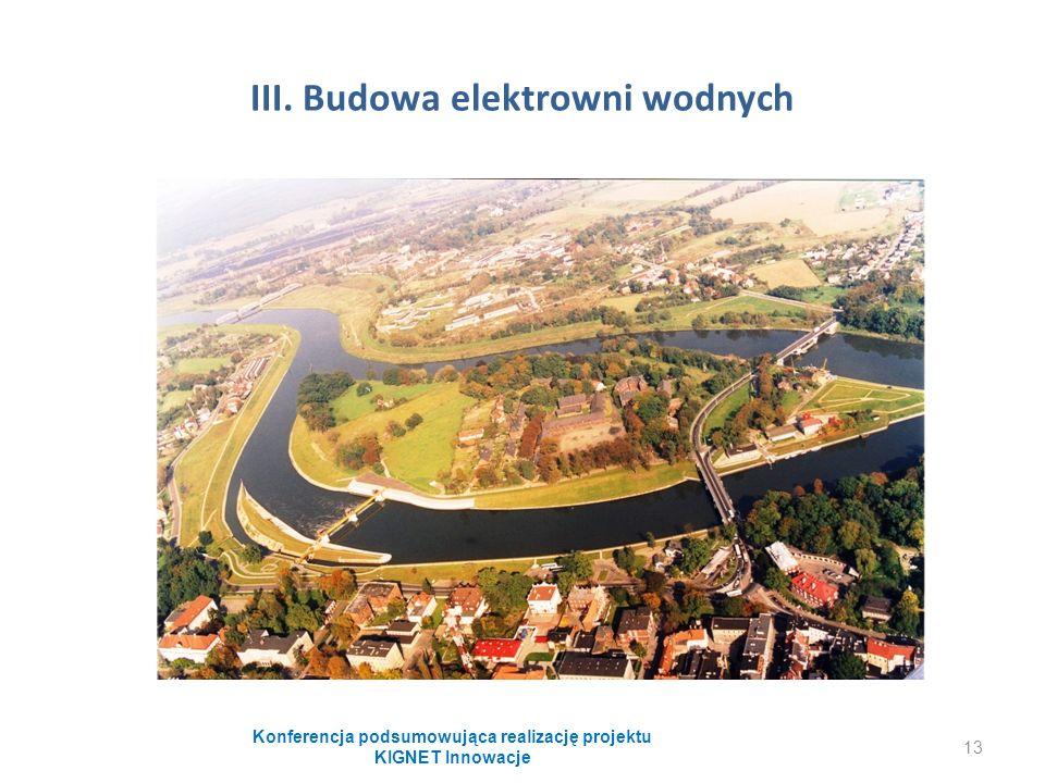III. Budowa elektrowni wodnych Konferencja podsumowująca realizację projektu KIGNET Innowacje 13
