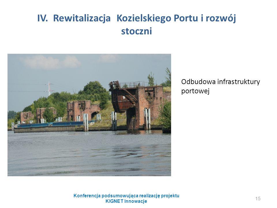 IV. Rewitalizacja Kozielskiego Portu i rozwój stoczni Odbudowa infrastruktury portowej Konferencja podsumowująca realizację projektu KIGNET Innowacje