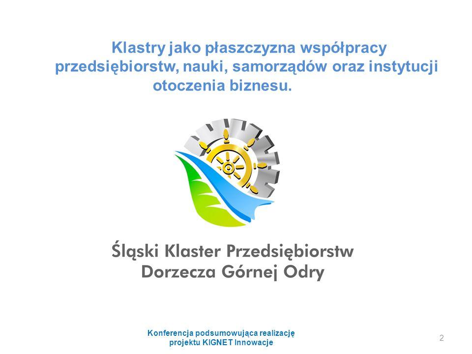 2 Klastry jako płaszczyzna współpracy przedsiębiorstw, nauki, samorządów oraz instytucji otoczenia biznesu.