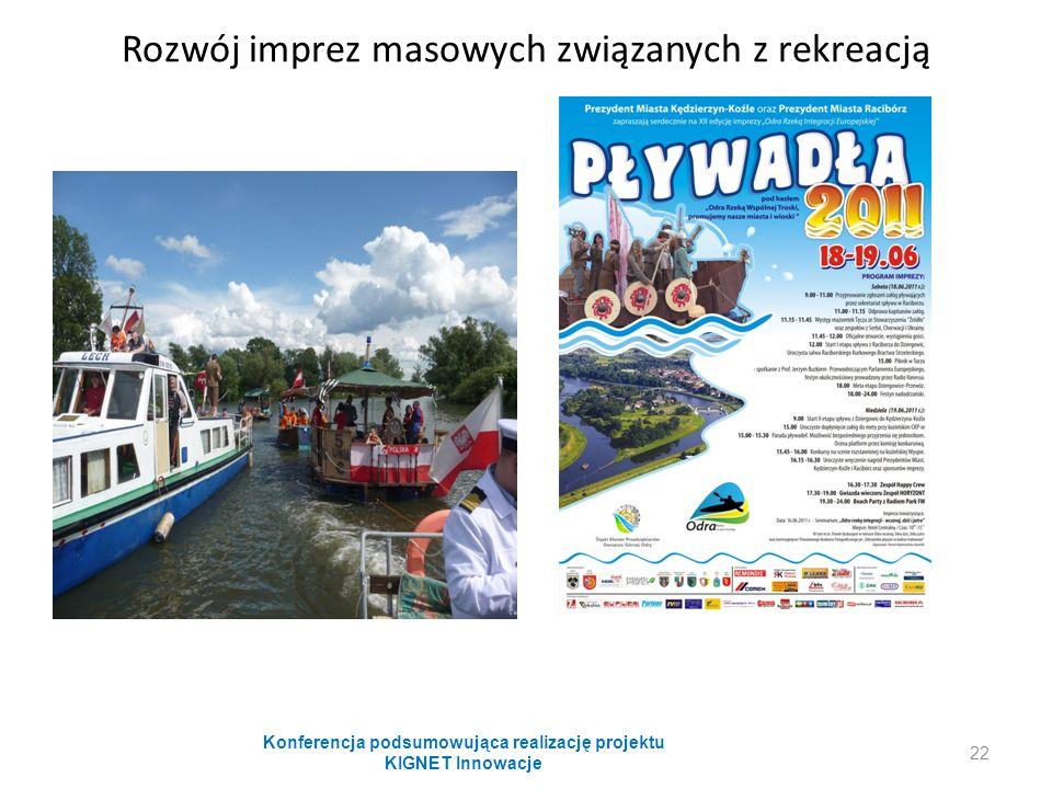 Rozwój imprez masowych związanych z rekreacją Konferencja podsumowująca realizację projektu KIGNET Innowacje 22
