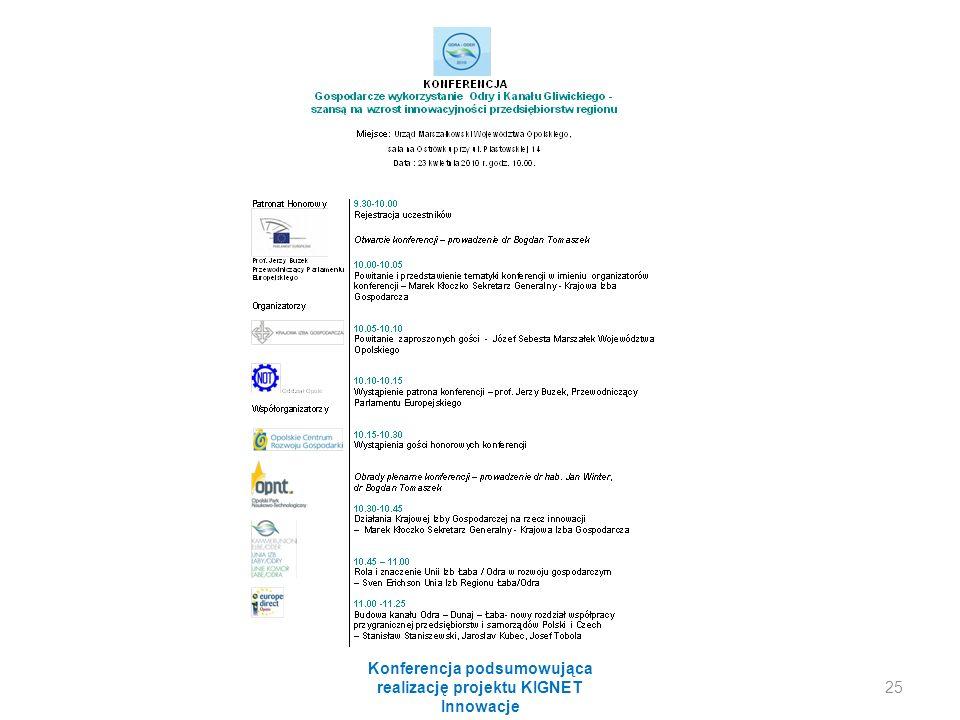 Konferencja podsumowująca realizację projektu KIGNET Innowacje 25