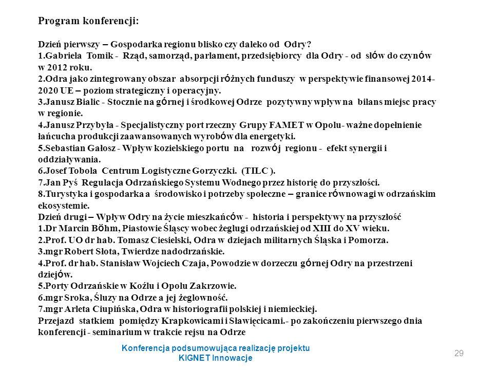 Konferencja podsumowująca realizację projektu KIGNET Innowacje 29 Program konferencji: Dzień pierwszy – Gospodarka regionu blisko czy daleko od Odry.