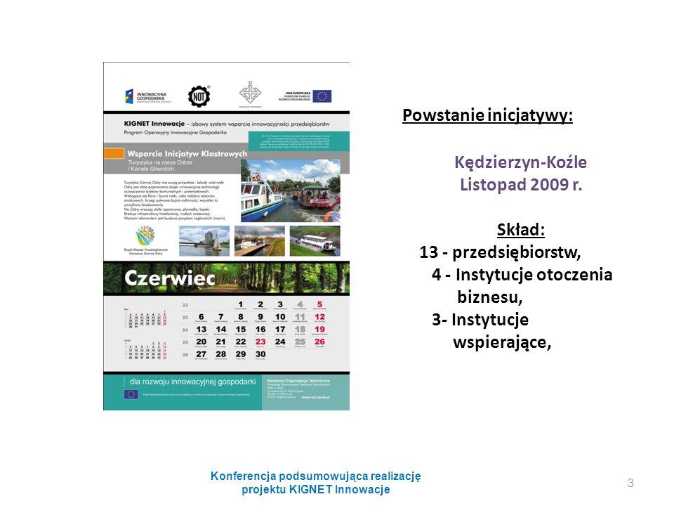 Powstanie inicjatywy: Kędzierzyn-Koźle Listopad 2009 r. Skład: 13 - przedsiębiorstw, 4 - Instytucje otoczenia biznesu, 3- Instytucje wspierające, Konf