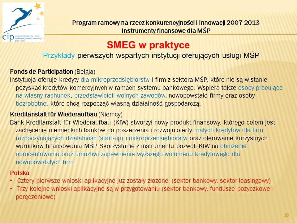 10 SMEG w praktyce Przykłady pierwszych wspartych instytucji oferujących usługi MŚP Fonds de Participation (Belgia) Instytucja oferuje kredyty dla mikroprzedsiębiorstw i firm z sektora MŚP, które nie są w stanie pozyskać kredytów komercyjnych w ramach systemu bankowego.