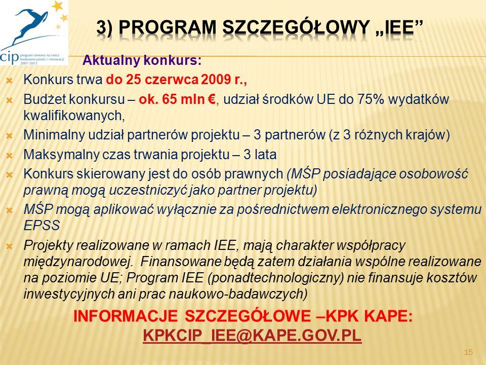 Aktualny konkurs:  Konkurs trwa do 25 czerwca 2009 r.,  Budżet konkursu – ok. 65 mln €, udział środków UE do 75% wydatków kwalifikowanych,  Minimal