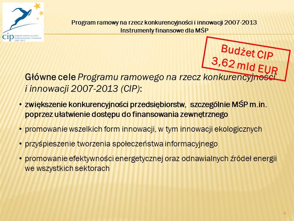 4 Główne cele Programu ramowego na rzecz konkurencyjności i innowacji 2007-2013 (CIP): zwiększenie konkurencyjności przedsiębiorstw, szczególnie MŚP m.in.