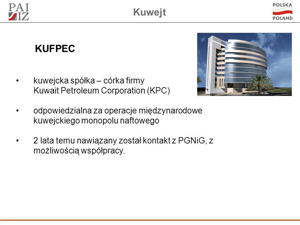 Kuwejt kuwejcka spółka – córka firmy Kuwait Petroleum Corporation (KPC) odpowiedzialna za operacje międzynarodowe kuwejckiego monopolu naftowego 2 lata temu nawiązany został kontakt z PGNiG, z możliwością współpracy.