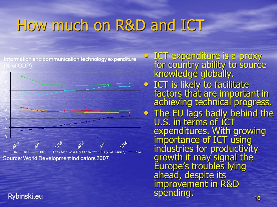 Rybinski.eu 16 How much on R&D and ICT ICT expenditure is a proxy for country ability to source knowledge globally.