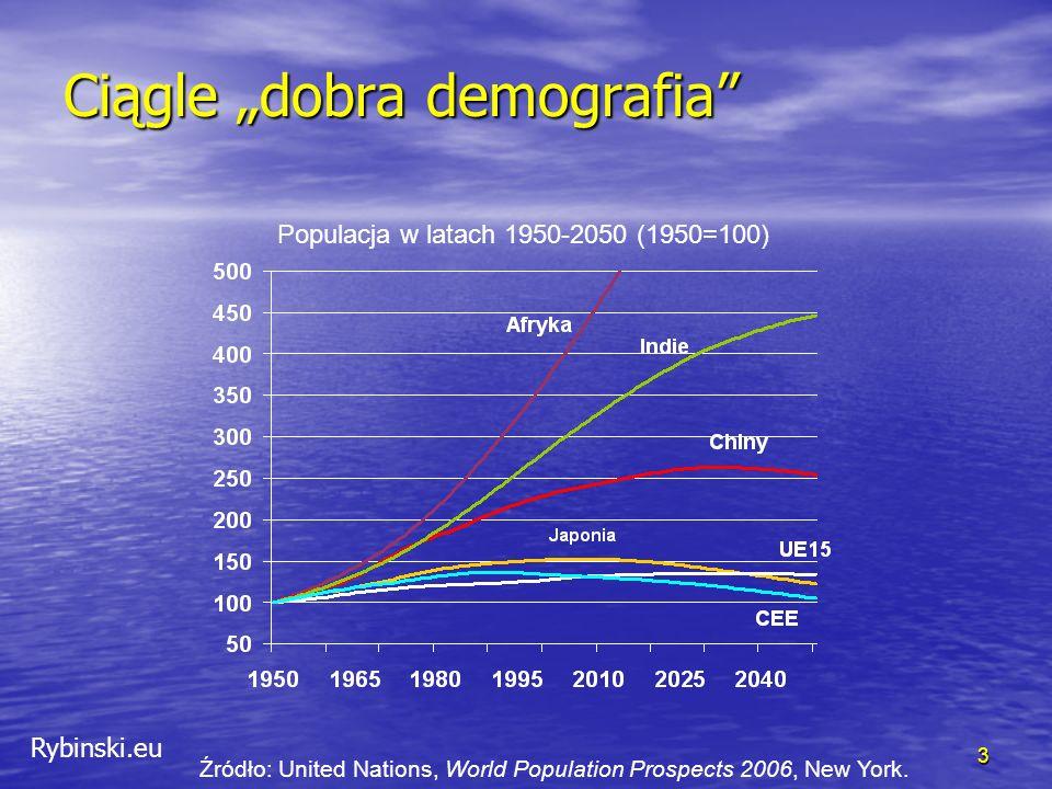 """Rybinski.eu 3 Ciągle """"dobra demografia Populacja w latach 1950-2050 (1950=100) Źródło: United Nations, World Population Prospects 2006, New York."""