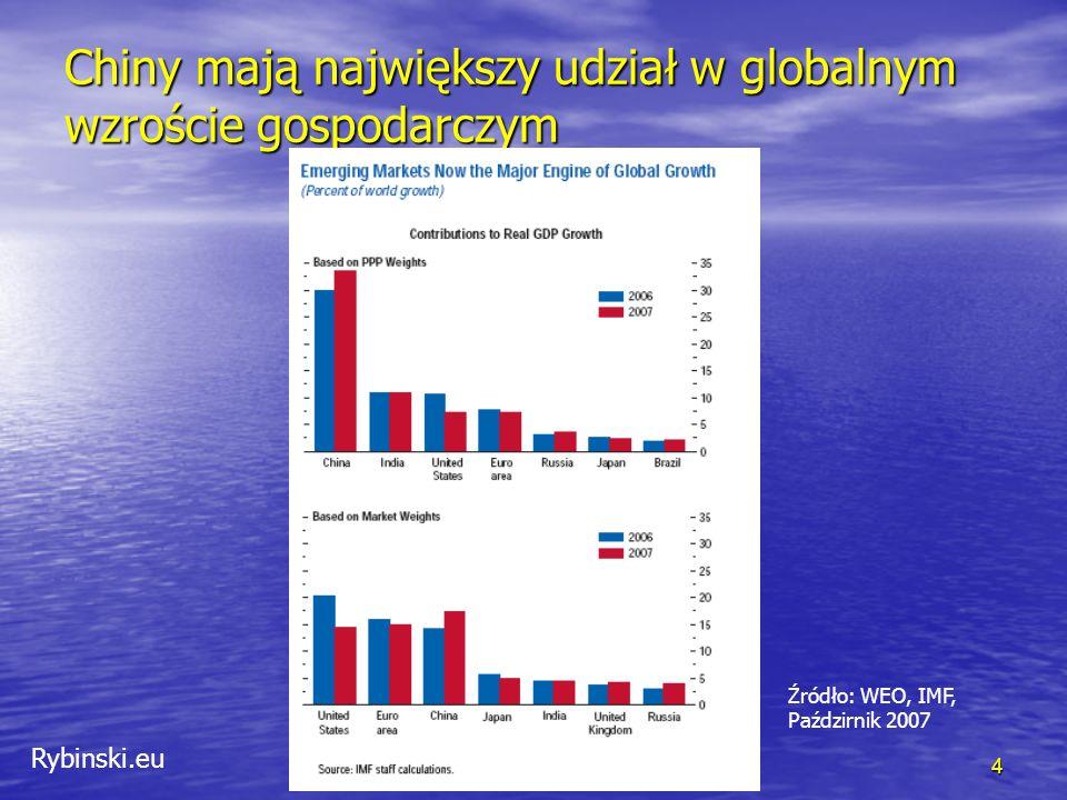 Rybinski.eu 4 Chiny mają największy udział w globalnym wzroście gospodarczym Źródło: WEO, IMF, Paździrnik 2007