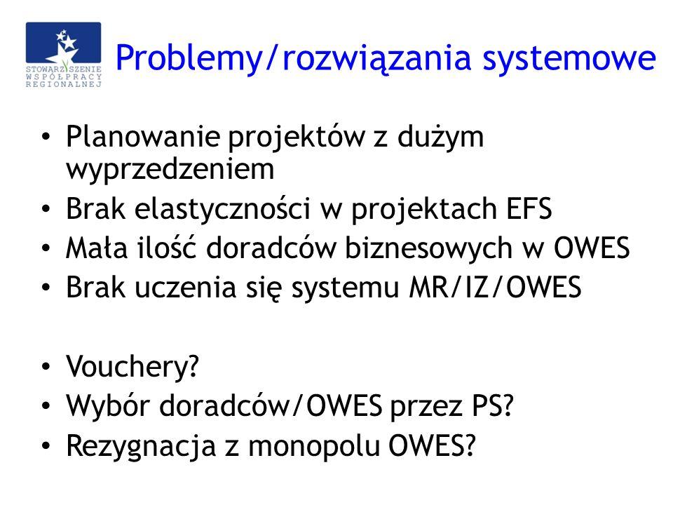 Problemy/rozwiązania systemowe Planowanie projektów z dużym wyprzedzeniem Brak elastyczności w projektach EFS Mała ilość doradców biznesowych w OWES Brak uczenia się systemu MR/IZ/OWES Vouchery.
