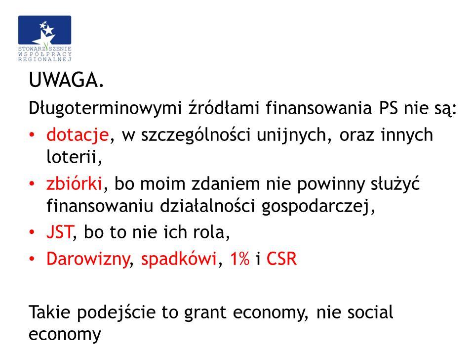 UWAGA. Długoterminowymi źródłami finansowania PS nie są: dotacje, w szczególności unijnych, oraz innych loterii, zbiórki, bo moim zdaniem nie powinny