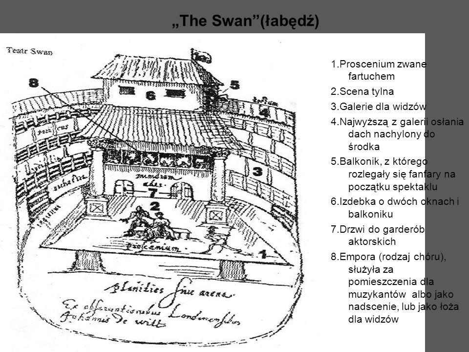 """""""The Swan""""(łabędź) 1.Proscenium zwane fartuchem 2.Scena tylna 3.Galerie dla widzów 4.Najwyższą z galerii osłania dach nachylony do środka 5.Balkonik,"""