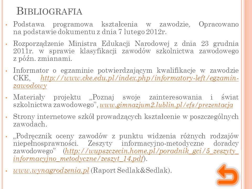 B IBLIOGRAFIA Podstawa programowa kształcenia w zawodzie, Opracowano na podstawie dokumentu z dnia 7 lutego 2012r. Rozporządzenie Ministra Edukacji Na