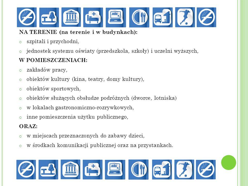 NA TERENIE (na terenie i w budynkach): o szpitali i przychodni, o jednostek systemu oświaty (przedszkola, szkoły) i uczelni wyższych, W POMIESZCZENIAC