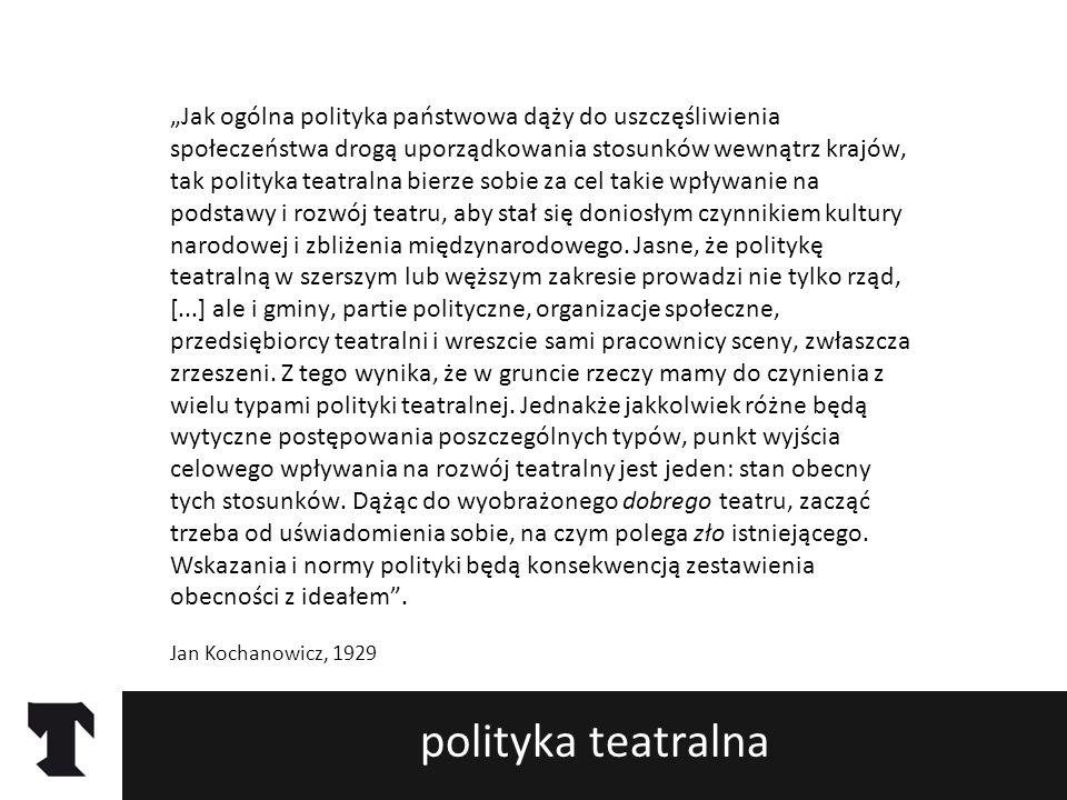 """polityka teatralna """"Jak ogólna polityka państwowa dąży do uszczęśliwienia społeczeństwa drogą uporządkowania stosunków wewnątrz krajów, tak polityka t"""