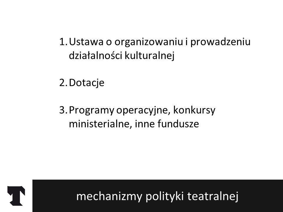 mechanizmy polityki teatralnej 1.Ustawa o organizowaniu i prowadzeniu działalności kulturalnej 2.Dotacje 3.Programy operacyjne, konkursy ministerialne, inne fundusze