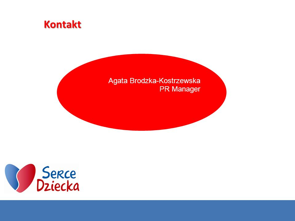Kontakt Agata Brodzka-Kostrzewska PR Manager