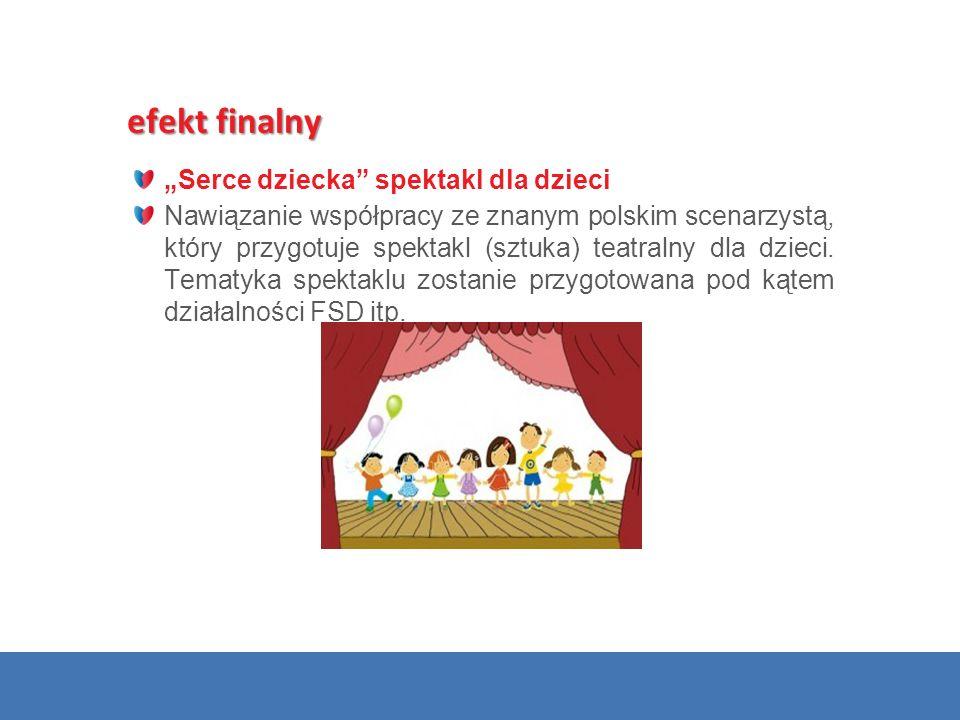 """""""Serce dziecka"""" spektakl dla dzieci Nawiązanie współpracy ze znanym polskim scenarzystą, który przygotuje spektakl (sztuka) teatralny dla dzieci. Tema"""
