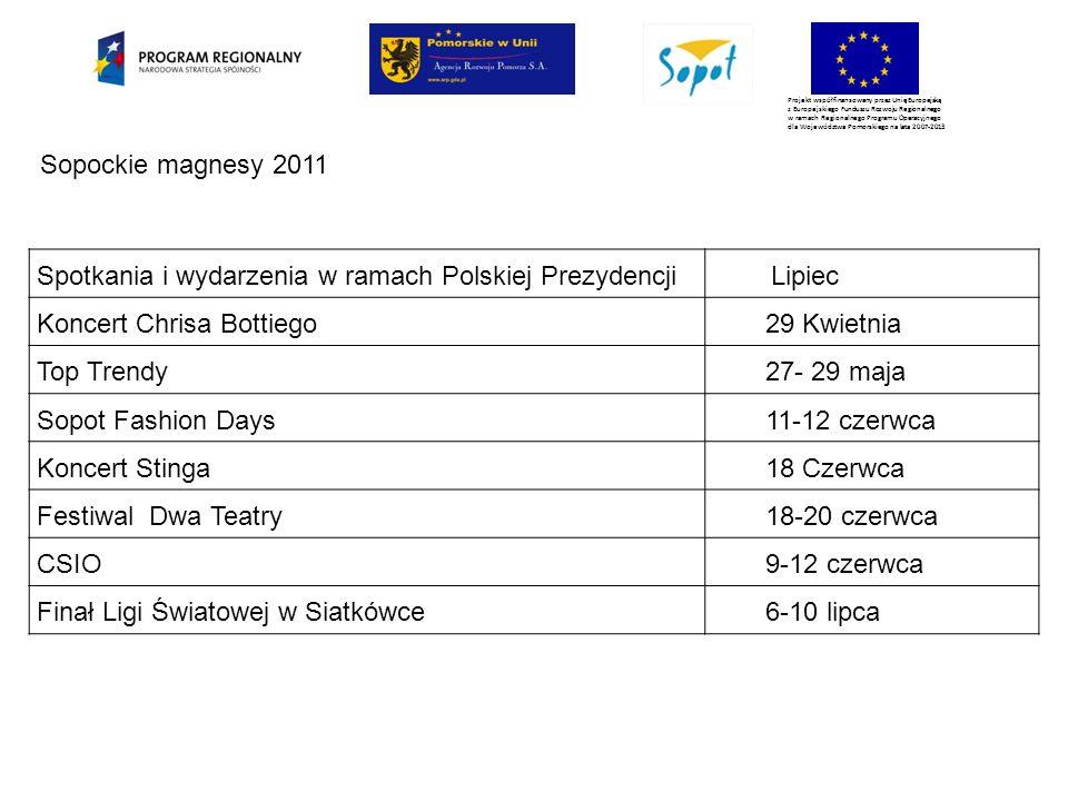 Projekt współfinansowany przez Unię Europejską z Europejskiego Funduszu Rozwoju Regionalnego w ramach Regionalnego Programu Operacyjnego dla Województwa Pomorskiego na lata 2007-2013 Spotkania i wydarzenia w ramach Polskiej Prezydencji Lipiec Koncert Chrisa Bottiego29 Kwietnia Top Trendy27- 29 maja Sopot Fashion Days11-12 czerwca Koncert Stinga18 Czerwca Festiwal Dwa Teatry18-20 czerwca CSIO9-12 czerwca Finał Ligi Światowej w Siatkówce6-10 lipca Sopockie magnesy 2011