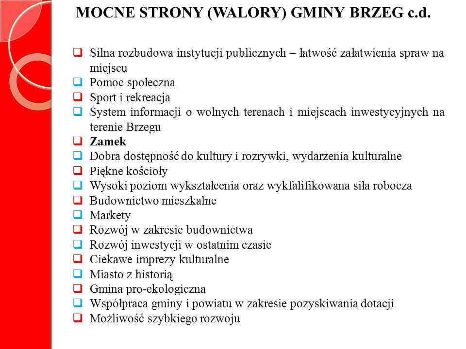 MOCNE STRONY (WALORY) GMINY BRZEG c.d.