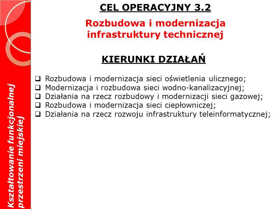CEL OPERACYJNY 3.2 Rozbudowa i modernizacja infrastruktury technicznej KIERUNKI DZIAŁAŃ  Rozbudowa i modernizacja sieci oświetlenia ulicznego;  Modernizacja i rozbudowa sieci wodno-kanalizacyjnej;  Działania na rzecz rozbudowy i modernizacji sieci gazowej;  Rozbudowa i modernizacja sieci ciepłowniczej;  Działania na rzecz rozwoju infrastruktury teleinformatycznej; Kształtowanie funkcjonalnej przestrzeni miejskiej