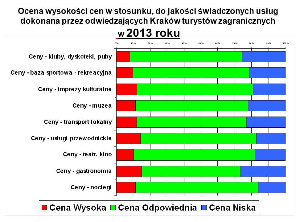 Ocena wysokości cen w stosunku, do jakości świadczonych usług dokonana przez odwiedzających Kraków turystów zagranicznych w 2013 roku