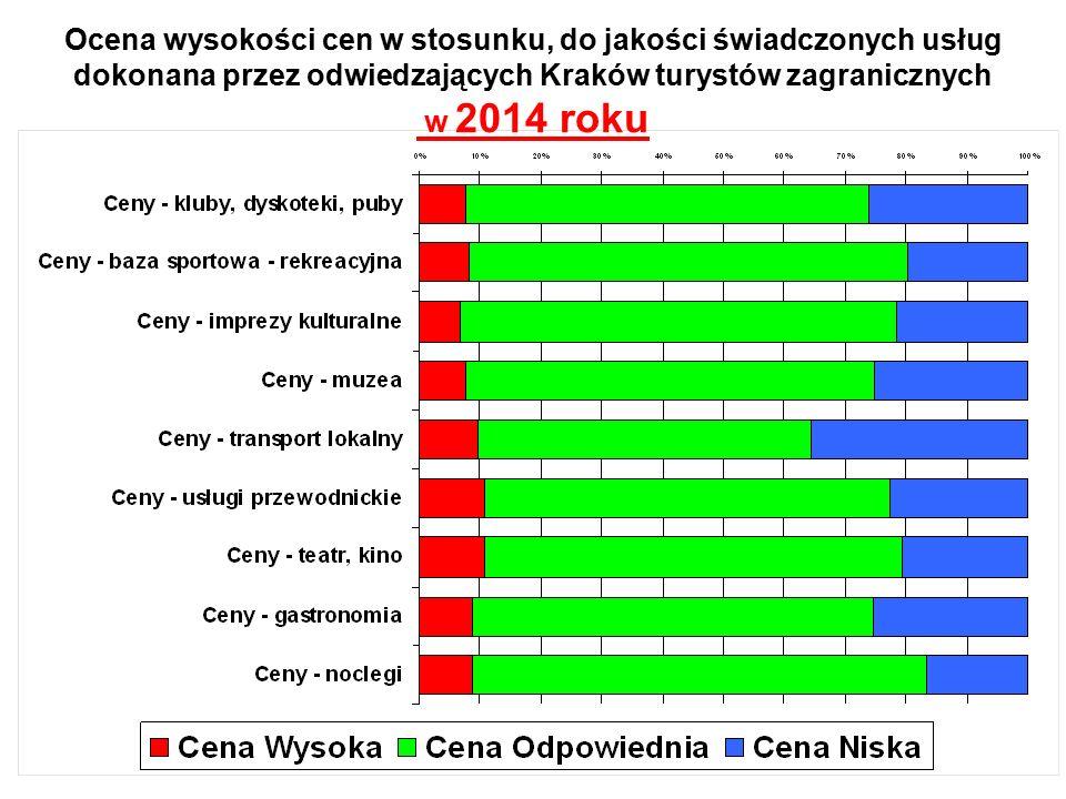 Ocena wysokości cen w stosunku, do jakości świadczonych usług dokonana przez odwiedzających Kraków turystów zagranicznych w 2014 roku
