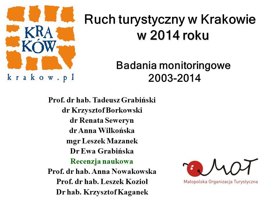 w 2014 roku Ruch turystyczny w Krakowie w 2014 roku Badania monitoringowe 2003-2014 Prof. dr hab. Tadeusz Grabiński dr Krzysztof Borkowski dr Renata S