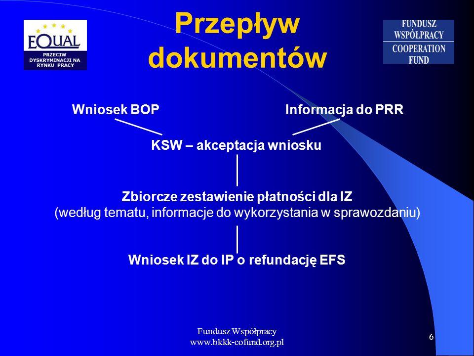 Fundusz Współpracy www.bkkk-cofund.org.pl 6 Przepływ dokumentów Wniosek BOPInformacja do PRR KSW – akceptacja wniosku Zbiorcze zestawienie płatności dla IZ (według tematu, informacje do wykorzystania w sprawozdaniu) Wniosek IZ do lP o refundację EFS