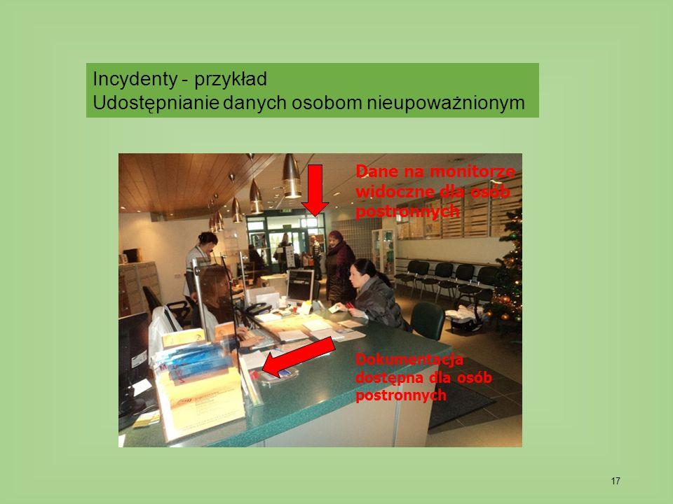 17 Dane na monitorze widoczne dla osób postronnych Dokumentacja dostępna dla osób postronnych Incydenty - przykład Udostępnianie danych osobom nieupoważnionym