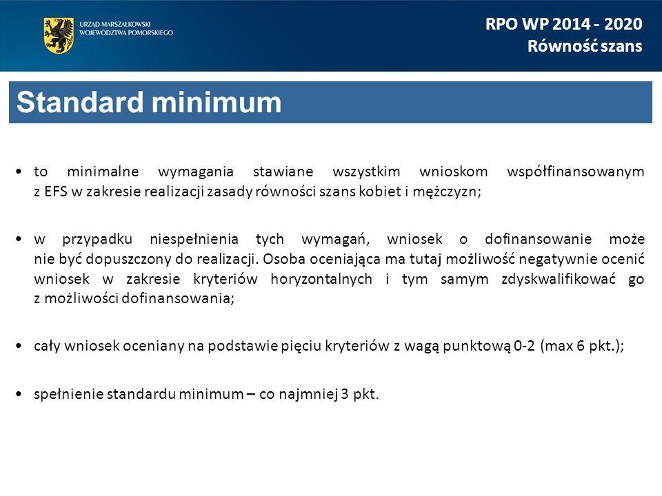 to minimalne wymagania stawiane wszystkim wnioskom współfinansowanym z EFS w zakresie realizacji zasady równości szans kobiet i mężczyzn; w przypadku