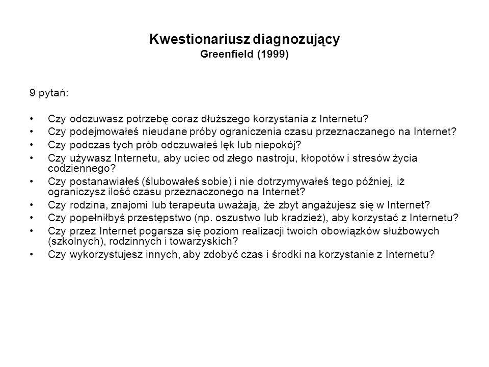 Kwestionariusz samooceny badania polskie 7 pytań: Czy zdarzają ci się wielogodzinne, nieprzerwane sesje w Internecie.