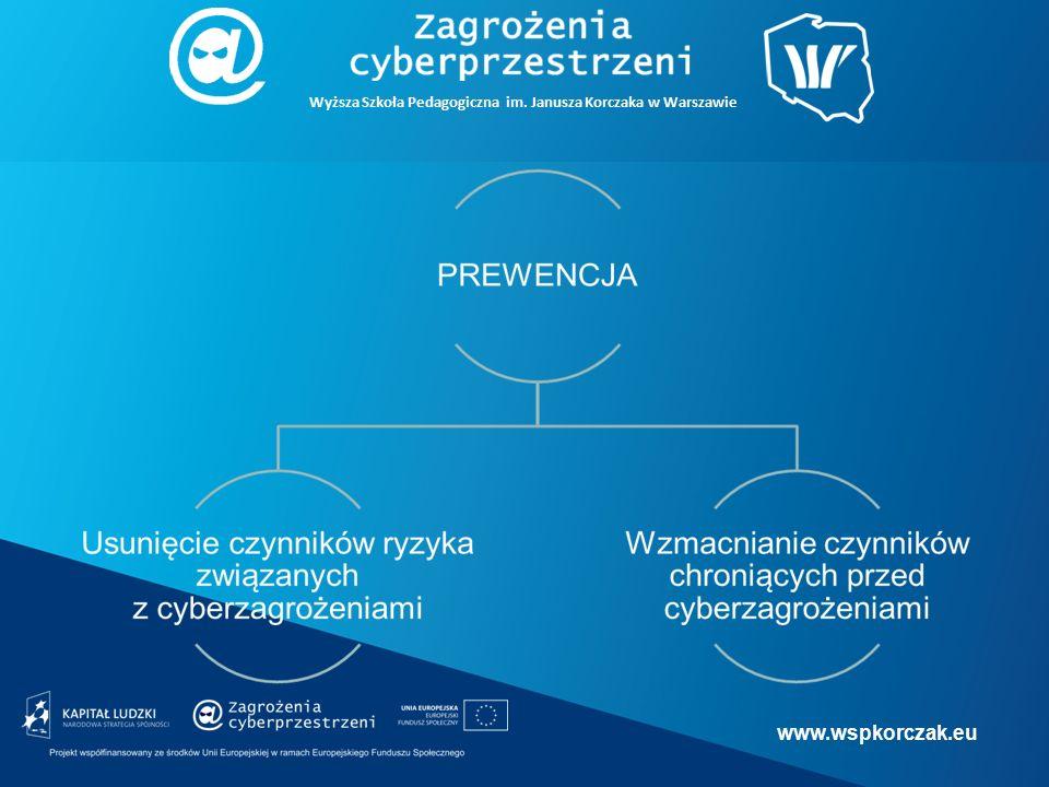 www.wspkorczak.eu Wyższa Szkoła Pedagogiczna im. Janusza Korczaka w Warszawie