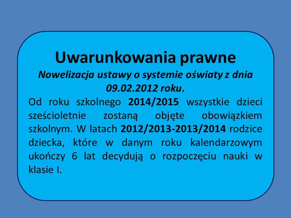 Uwarunkowania prawne Nowelizacja ustawy o systemie oświaty z dnia 09.02.2012 roku. Od roku szkolnego 2014/2015 wszystkie dzieci sześcioletnie zostaną