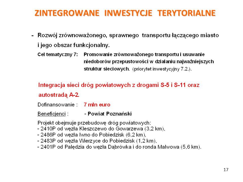 ZINTEGROWANE INWESTYCJE TERYTORIALNE 17