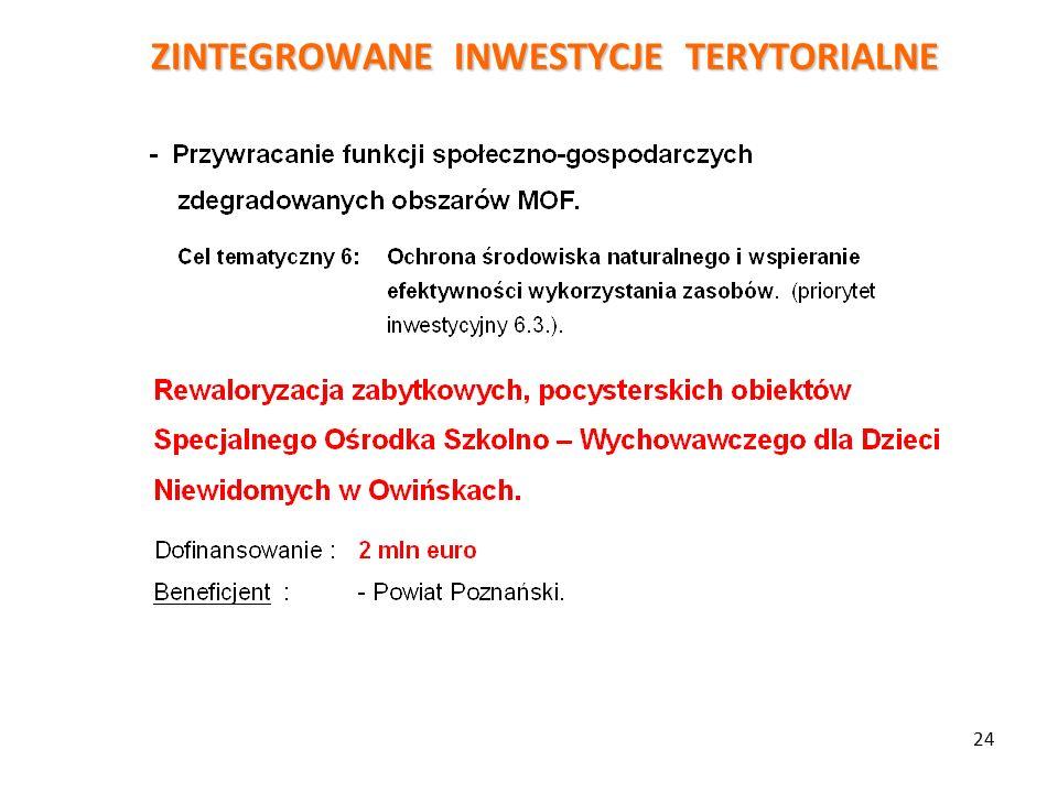 ZINTEGROWANE INWESTYCJE TERYTORIALNE 24