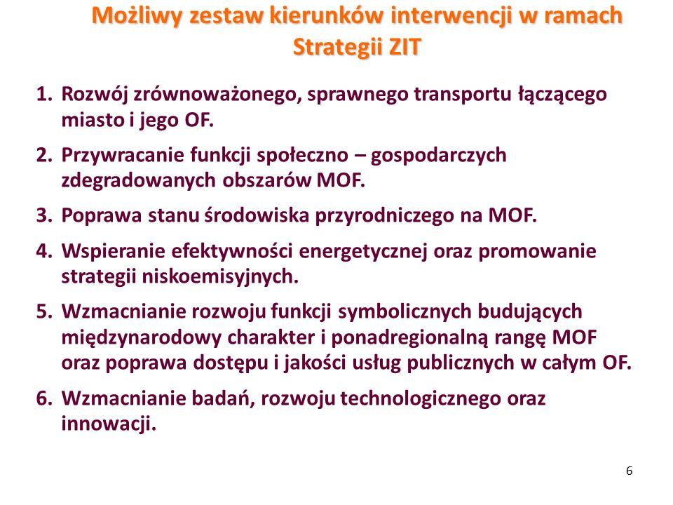 6 Możliwy zestaw kierunków interwencji w ramach Strategii ZIT 1.Rozwój zrównoważonego, sprawnego transportu łączącego miasto i jego OF.