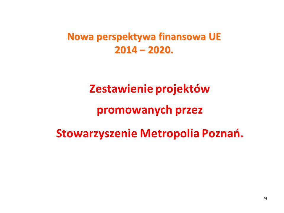 Nowa perspektywa finansowa UE 2014 – 2020.