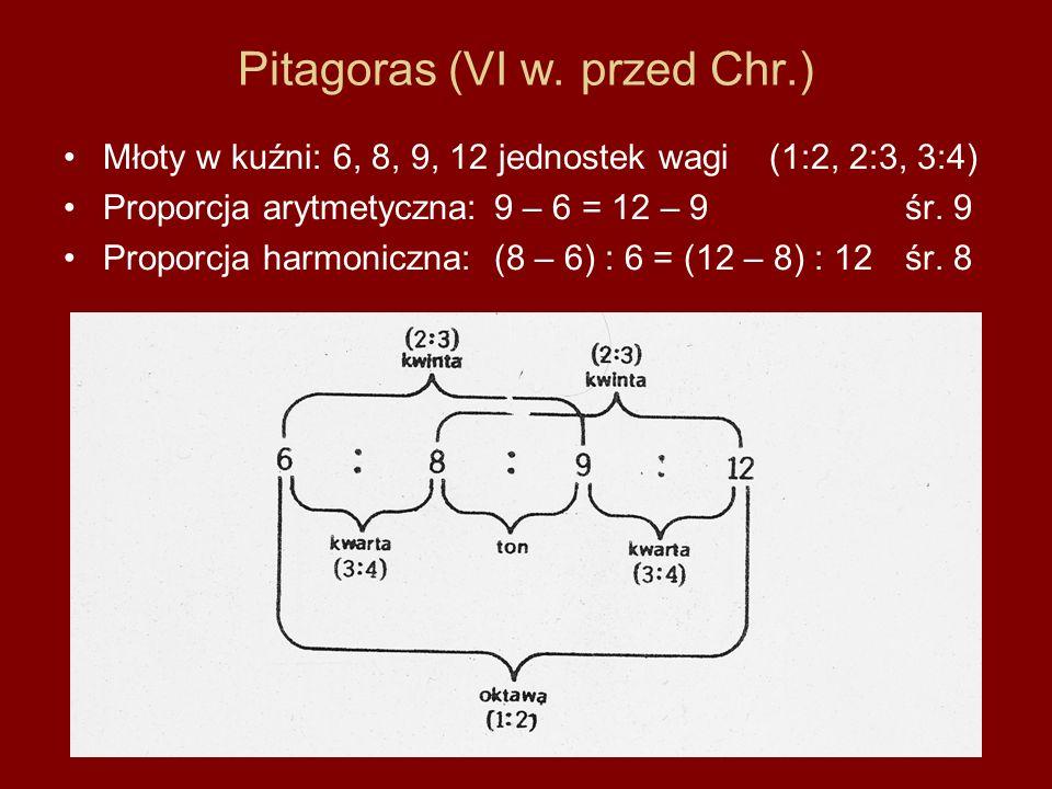 Pitagoras (VI w. przed Chr.) Młoty w kuźni: 6, 8, 9, 12 jednostek wagi (1:2, 2:3, 3:4) Proporcja arytmetyczna: 9 – 6 = 12 – 9śr. 9 Proporcja harmonicz