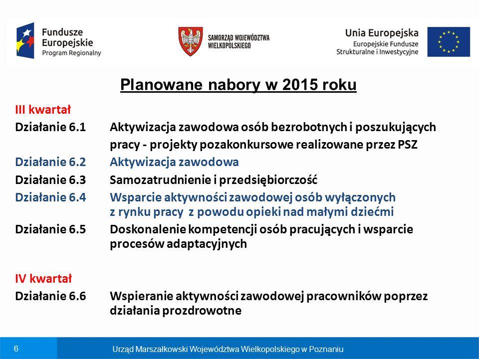 6 III kwartał Działanie 6.1 Aktywizacja zawodowa osób bezrobotnych i poszukujących pracy - projekty pozakonkursowe realizowane przez PSZ Działanie 6.2