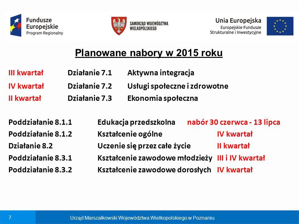 7 III kwartałDziałanie 7.1 Aktywna integracja IV kwartałDziałanie 7.2 Usługi społeczne i zdrowotne II kwartałDziałanie 7.3 Ekonomia społeczna Poddział