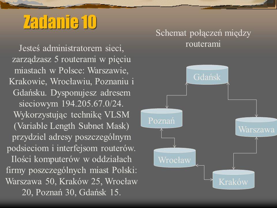Zadanie 10 Jesteś administratorem sieci, zarządzasz 5 routerami w pięciu miastach w Polsce: Warszawie, Krakowie, Wrocławiu, Poznaniu i Gdańsku.