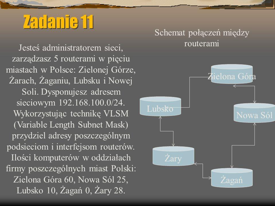Zadanie 11 Jesteś administratorem sieci, zarządzasz 5 routerami w pięciu miastach w Polsce: Zielonej Górze, Żarach, Żaganiu, Lubsku i Nowej Soli.