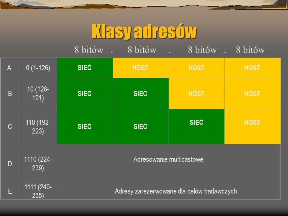 Klasy adresów A 0 (1-126) SIEĆHOST B 10 (128- 191) SIEĆ HOST C 110 (192- 223) SIEĆ HOST D 1110 (224- 239) Adresowanie multicastowe E 1111 (240- 255) 8 bitów.