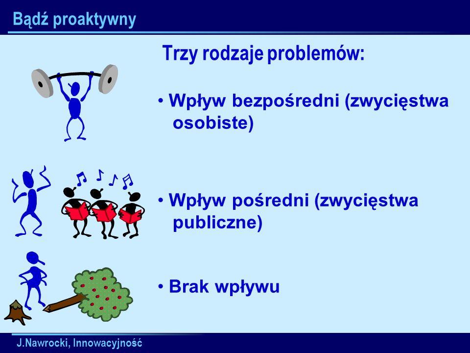 J.Nawrocki, Innowacyjność Bądź proaktywny Trzy rodzaje problemów: Brak wpływu Wpływ bezpośredni (zwycięstwa osobiste) Wpływ pośredni (zwycięstwa publiczne)