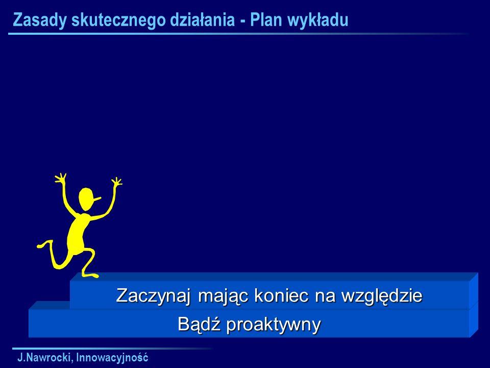 J.Nawrocki, Innowacyjność Zasady skutecznego działania - Plan wykładu Bądź proaktywny Zaczynaj mając koniec na względzie