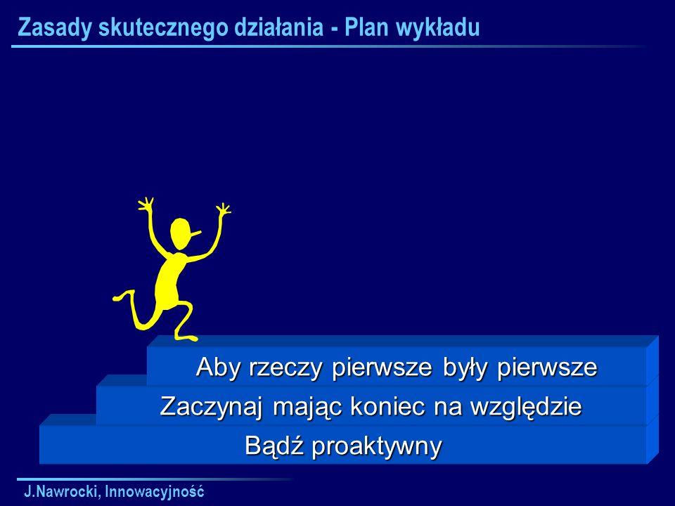 J.Nawrocki, Innowacyjność Zasady skutecznego działania - Plan wykładu Bądź proaktywny Zaczynaj mając koniec na względzie Aby rzeczy pierwsze były pierwsze
