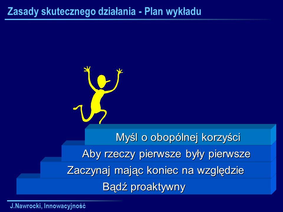 J.Nawrocki, Innowacyjność Zasady skutecznego działania - Plan wykładu Bądź proaktywny Zaczynaj mając koniec na względzie Aby rzeczy pierwsze były pierwsze Myśl o obopólnej korzyści