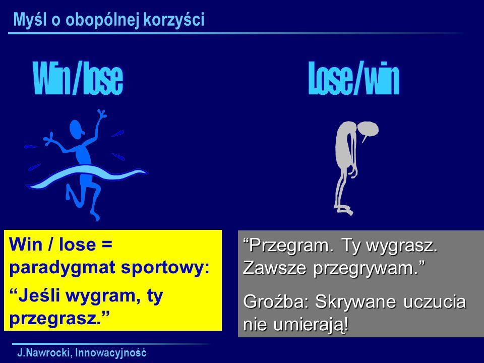 J.Nawrocki, Innowacyjność Myśl o obopólnej korzyści Win / lose = paradygmat sportowy: Jeśli wygram, ty przegrasz. Przegram.